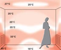 Как правильно выбрать теплый пол